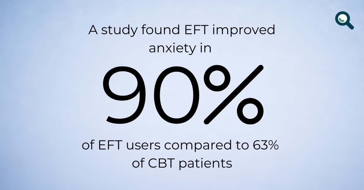 """TEXT for """"Your Guide to EFT"""": A study found the effects of EFT improved anxiety in 90% of its patients compared to 63% of CBT patients."""