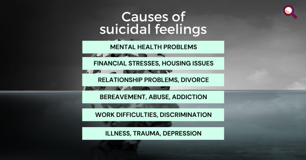 Causes of suicidal feelings: mental health problems, financial stresses, housing issues, relationship problems, divorce, bereavement, abuse, addiction, work difficulties, discrimination, illness, trauma, depression.