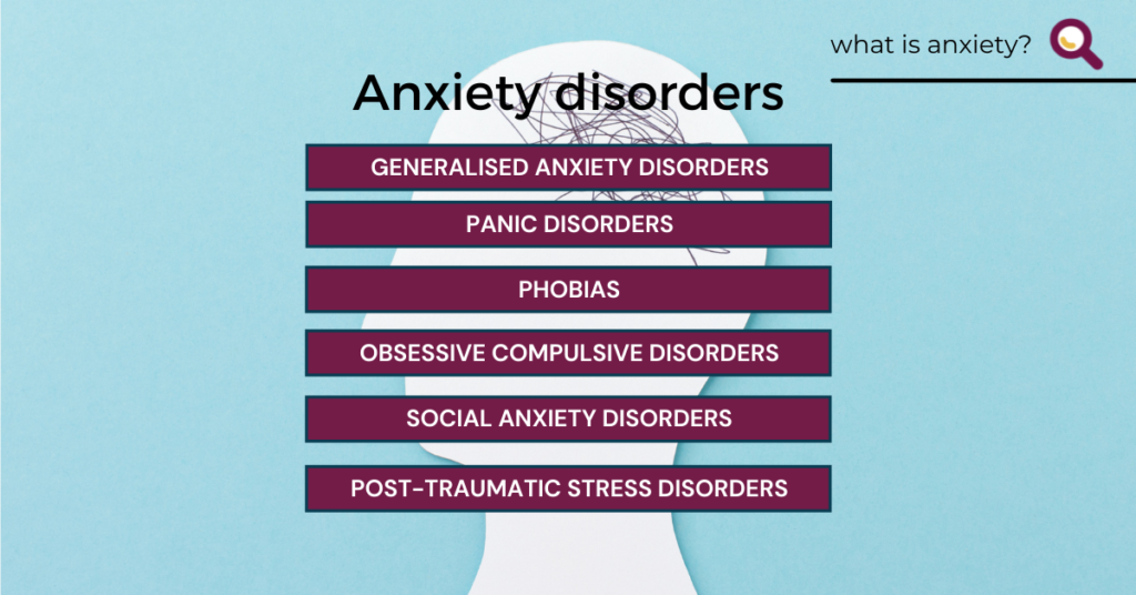 Anxiety disorders: Generalised anxiety disorder, panic disorders, phobias, obsessive compulsive disorders, social anxiety disorders, post-traumatic stress disorders.